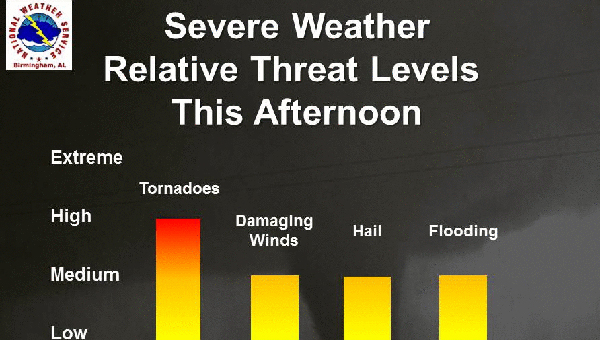 Tornadoes and flooding are possible again today and tonight, according to the National Weather Service. (Contributed)